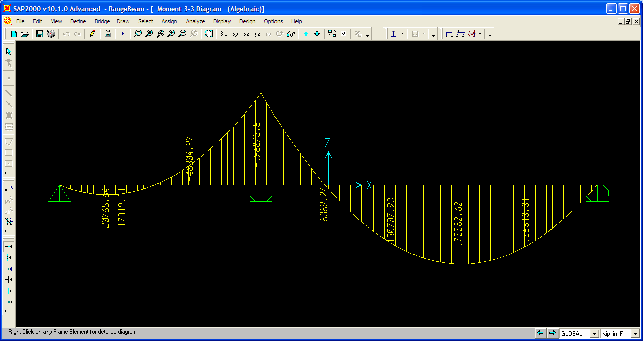 Load Force Diagram Electrical Wiring Triangular Shear And Moment Range Add Combination Technical Knowledge Base Uniform