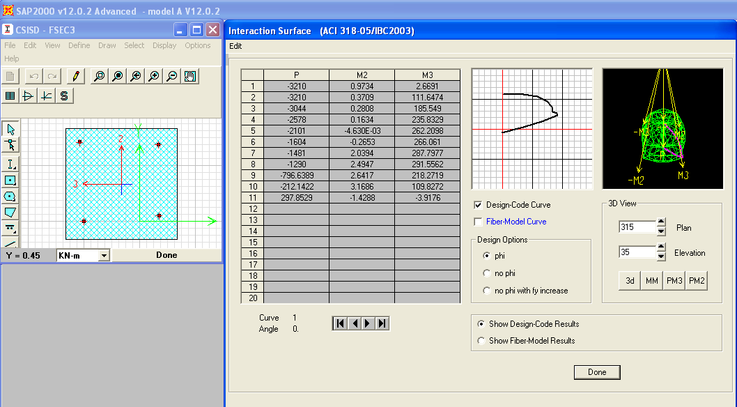 interaction diagram - sap2000